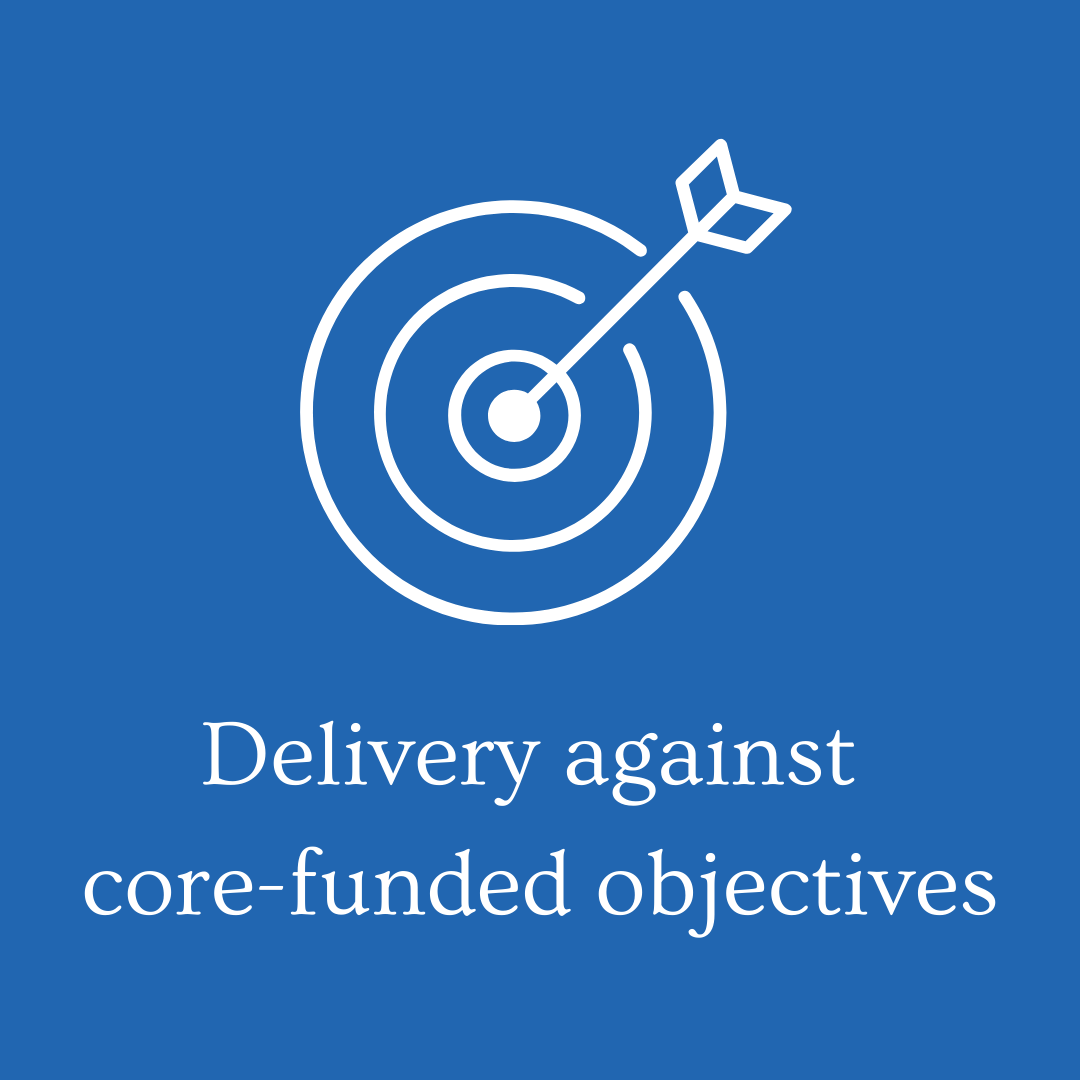 Delivery against core funded objectives 9
