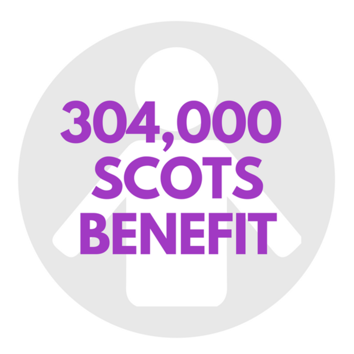 109000 SCOTS 208000 malawians involved 4