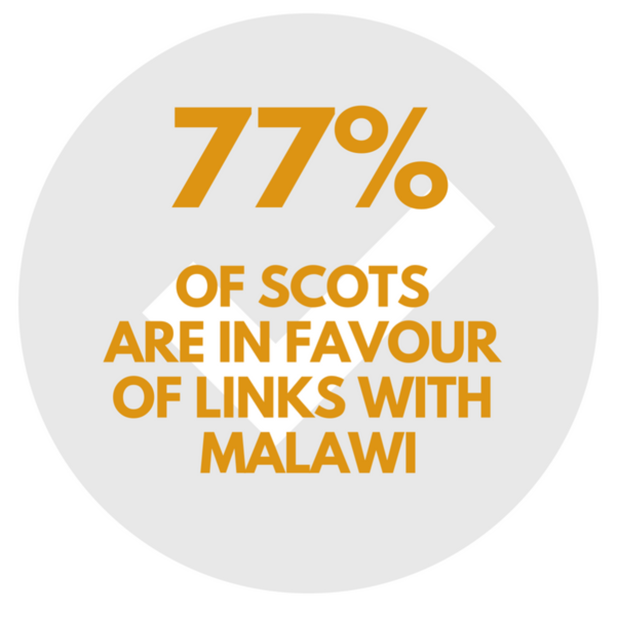 77 of scots in favour of malawi links