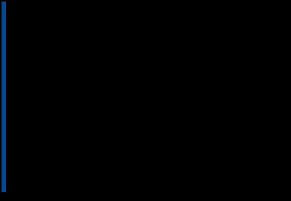 DFID HIGH RES Logo